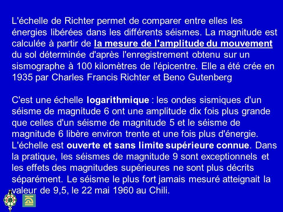 L échelle de Richter permet de comparer entre elles les énergies libérées dans les différents séismes.