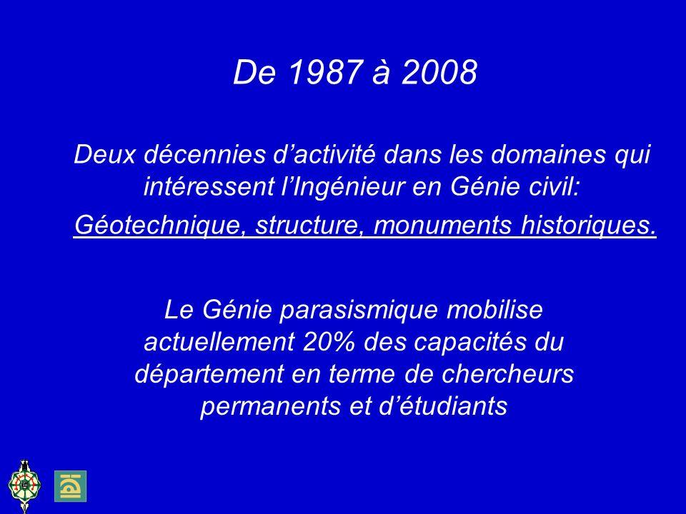 Deux décennies dactivité dans les domaines qui intéressent lIngénieur en Génie civil: Géotechnique, structure, monuments historiques.