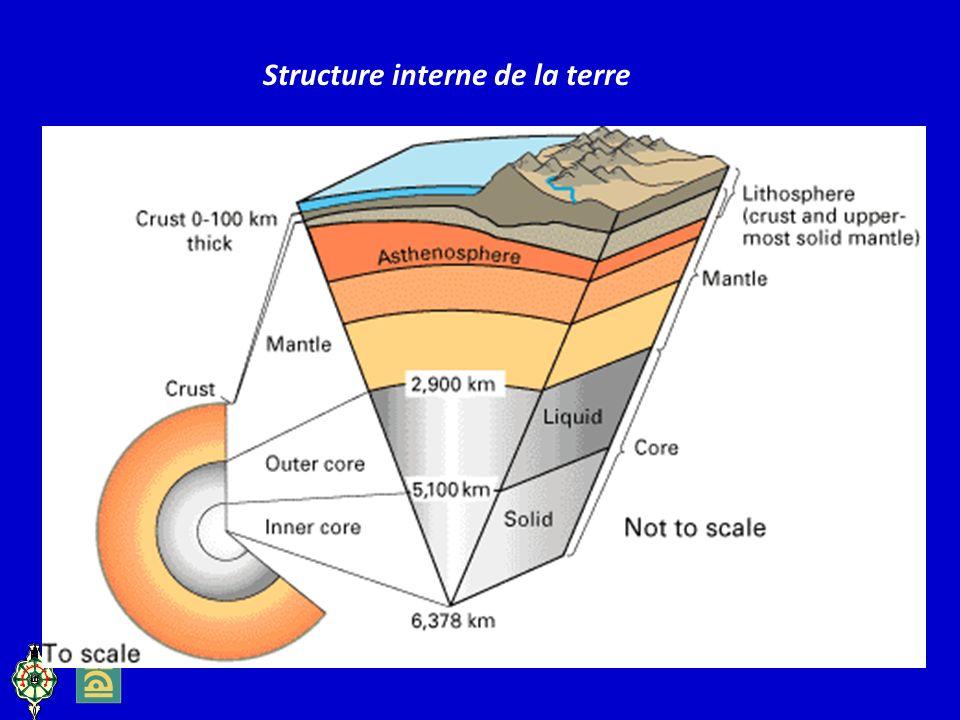 Avril 2001 Afrique du Sud International Conference on Structural Engineering, Mechanics and Computation (SEMC 2001)