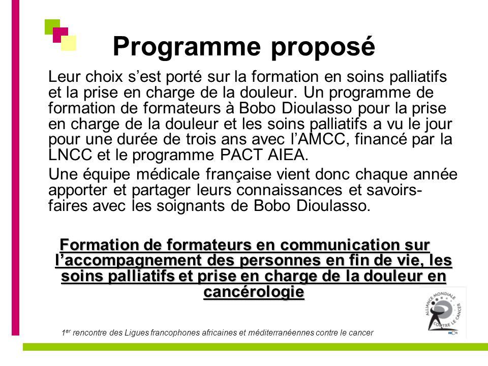 1 er rencontre des Ligues francophones africaines et méditerranéennes contre le cancer Programme proposé Leur choix sest porté sur la formation en soi