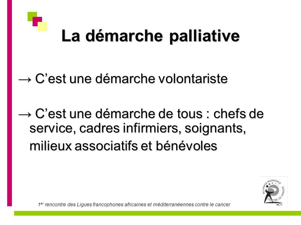 1 er rencontre des Ligues francophones africaines et méditerranéennes contre le cancer La démarche palliative Cest une démarche volontariste Cest une