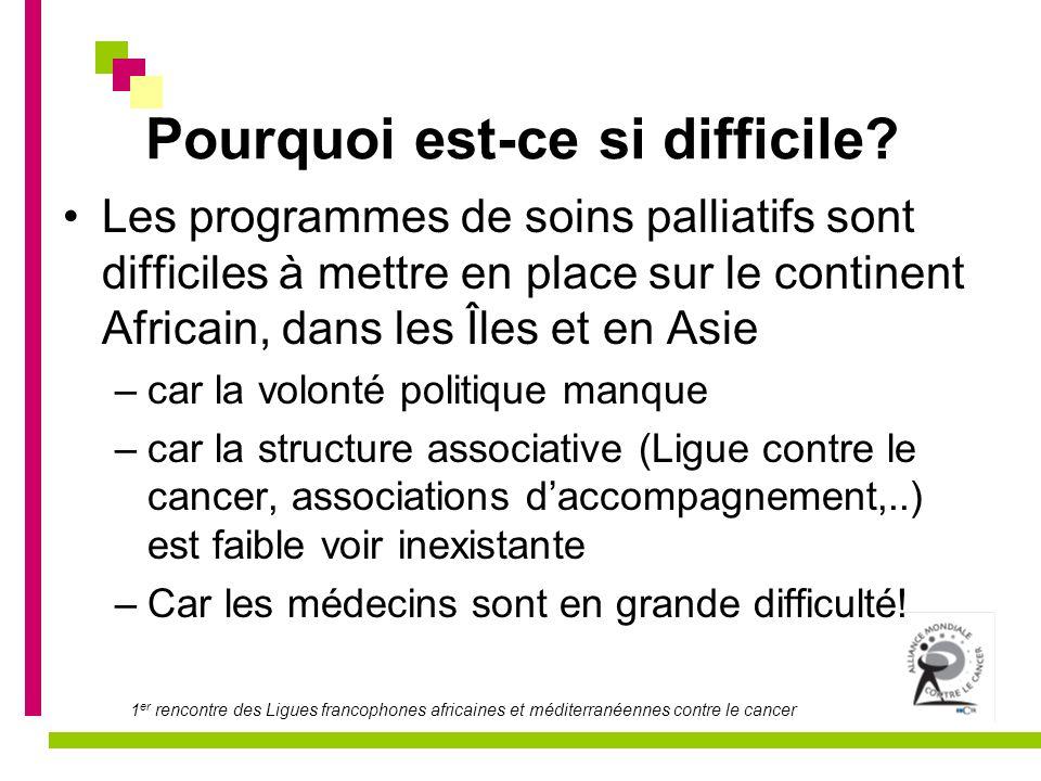 1 er rencontre des Ligues francophones africaines et méditerranéennes contre le cancer Pourquoi est-ce si difficile? Les programmes de soins palliatif