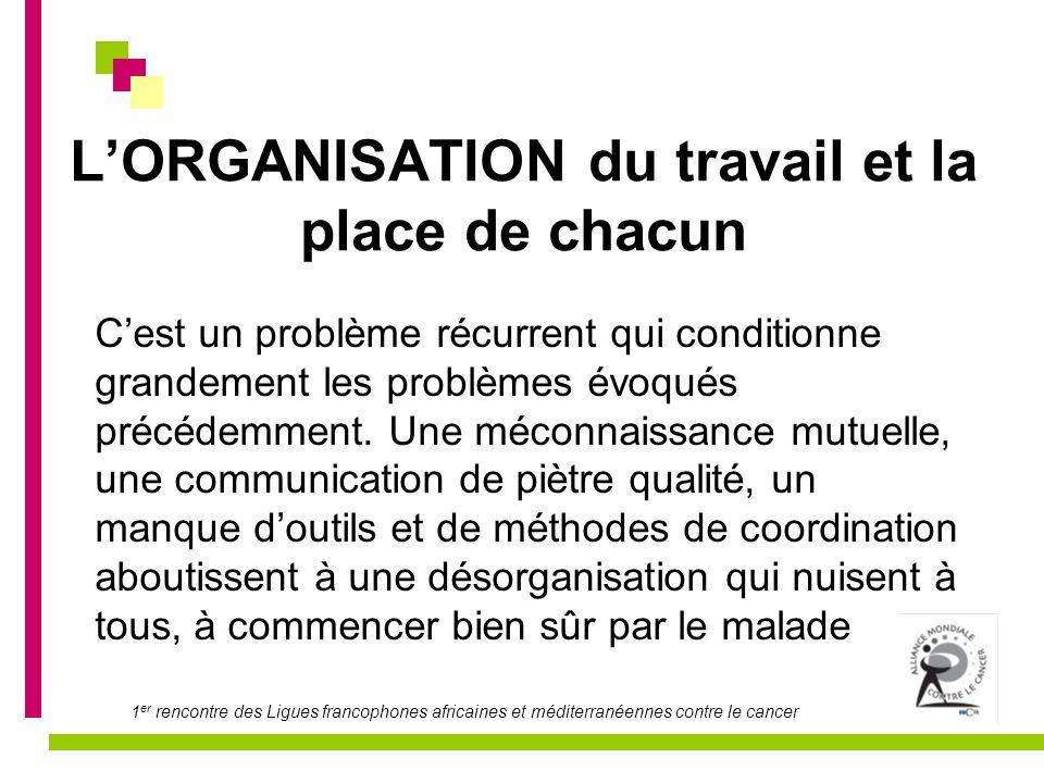 1 er rencontre des Ligues francophones africaines et méditerranéennes contre le cancer LORGANISATION du travail et la place de chacun Cest un problème