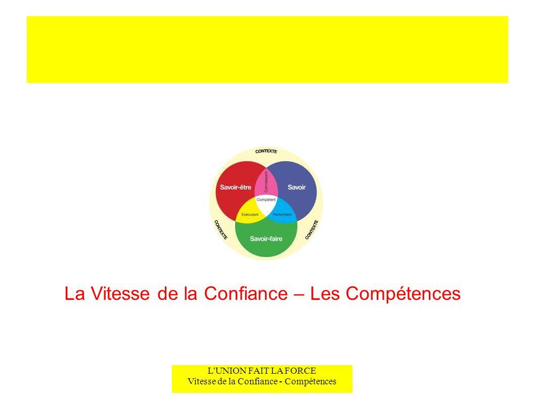 L'UNION FAIT LA FORCE Vitesse de la Confiance - Compétences La Vitesse de la Confiance – Les Compétences