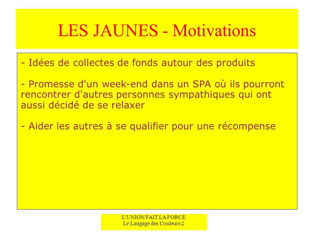 LES JAUNES - Motivations - Idées de collectes de fonds autour des produits - Promesse d'un week-end dans un SPA où ils pourront rencontrer d'autres pe
