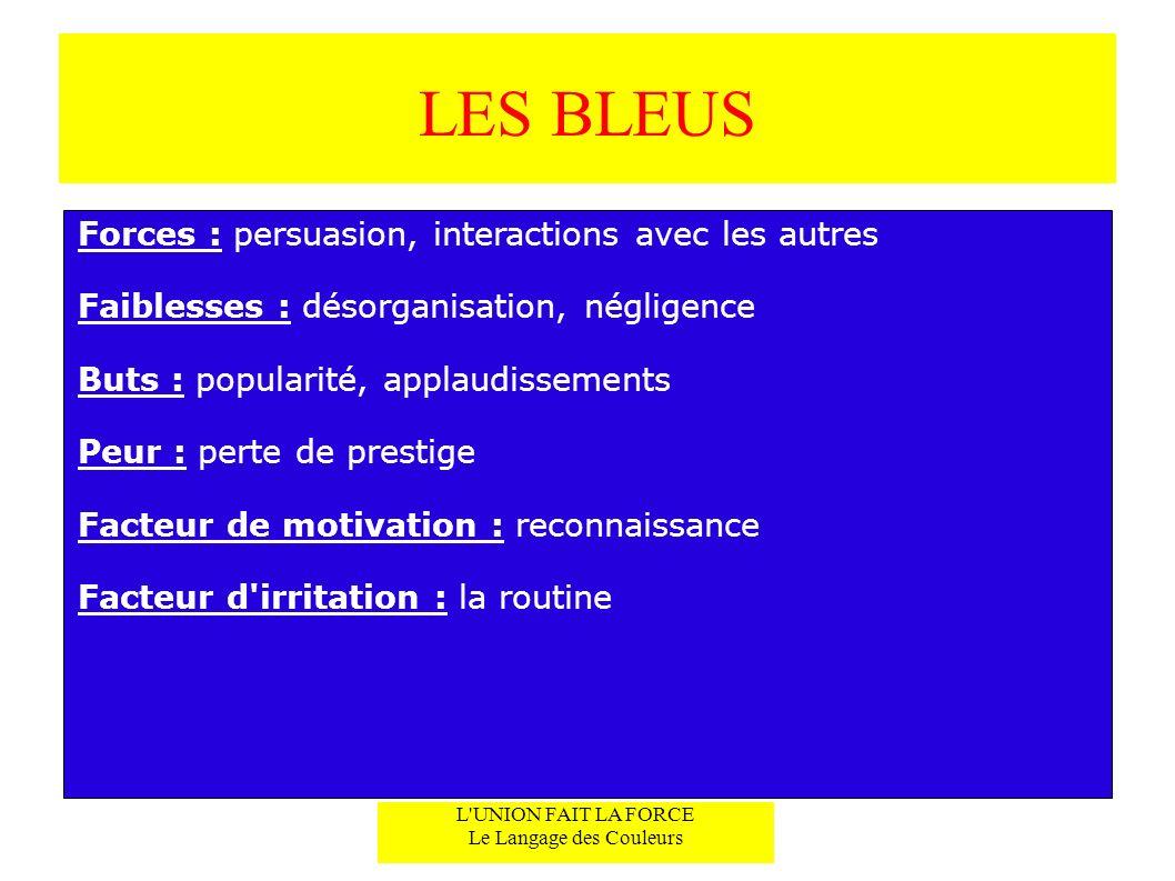 LES BLEUS Forces : persuasion, interactions avec les autres Faiblesses : désorganisation, négligence Buts : popularité, applaudissements Peur : perte