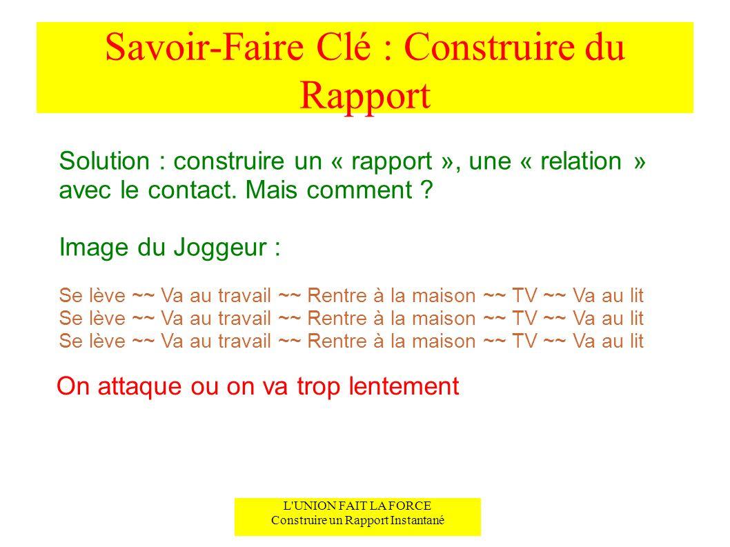 Savoir-Faire Clé : Construire du Rapport Solution : construire un « rapport », une « relation » avec le contact. Mais comment ? Image du Joggeur : L'U