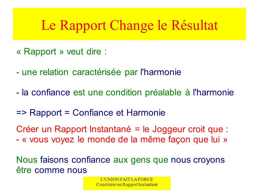 Le Rapport Change le Résultat « Rapport » veut dire : - une relation caractérisée par l'harmonie - la confiance est une condition préalable à l'harmon