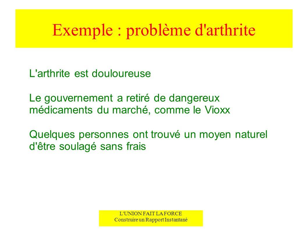 Exemple : problème d'arthrite L'arthrite est douloureuse Le gouvernement a retiré de dangereux médicaments du marché, comme le Vioxx Quelques personne