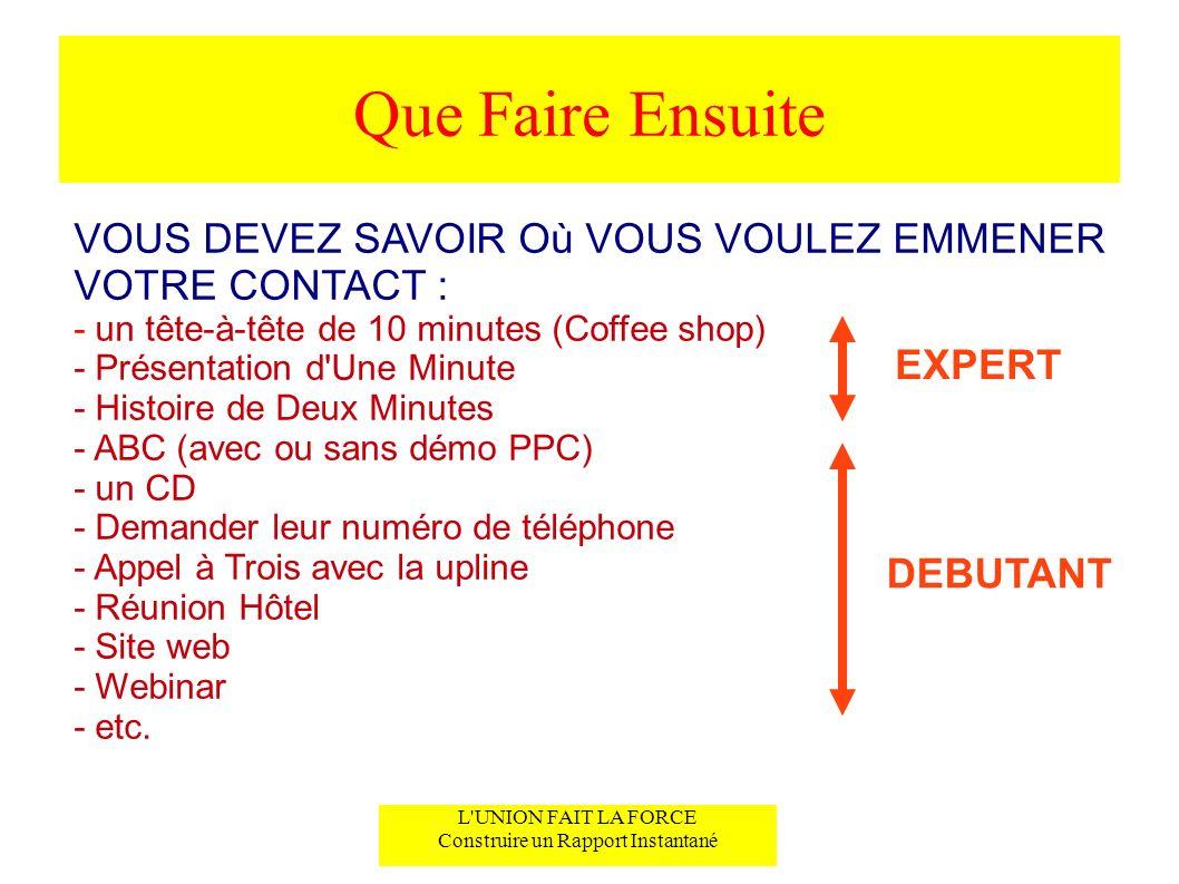Que Faire Ensuite VOUS DEVEZ SAVOIR Où VOUS VOULEZ EMMENER VOTRE CONTACT : - un tête-à-tête de 10 minutes (Coffee shop) - Présentation d'Une Minute -