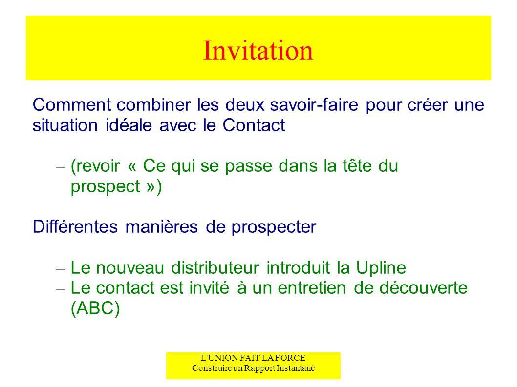 Invitation Comment combiner les deux savoir-faire pour créer une situation idéale avec le Contact – (revoir « Ce qui se passe dans la tête du prospect
