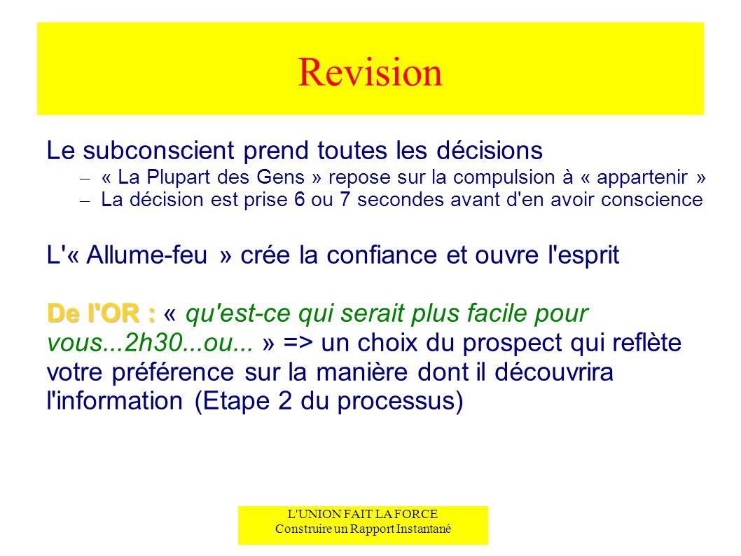 Revision Le subconscient prend toutes les décisions – « La Plupart des Gens » repose sur la compulsion à « appartenir » – La décision est prise 6 ou 7