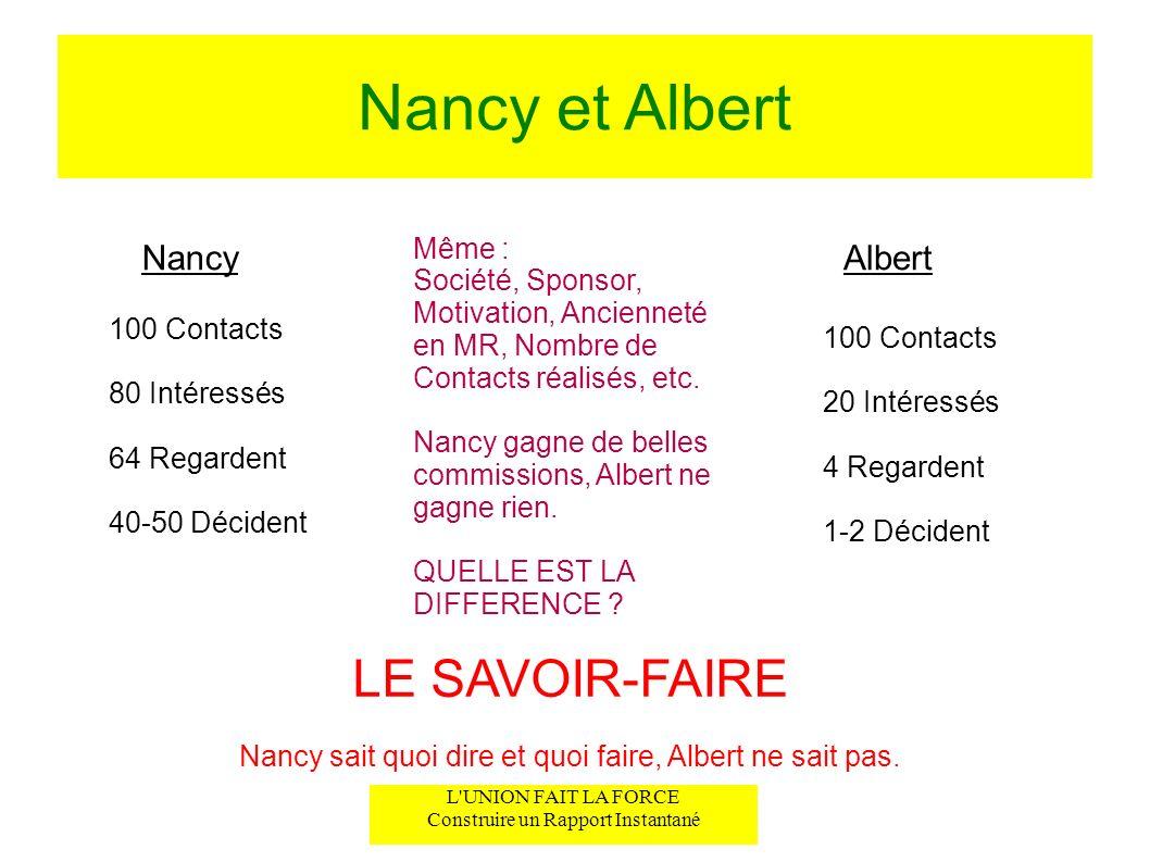 Nancy et Albert NancyAlbert Même : Société, Sponsor, Motivation, Ancienneté en MR, Nombre de Contacts réalisés, etc. Nancy gagne de belles commissions