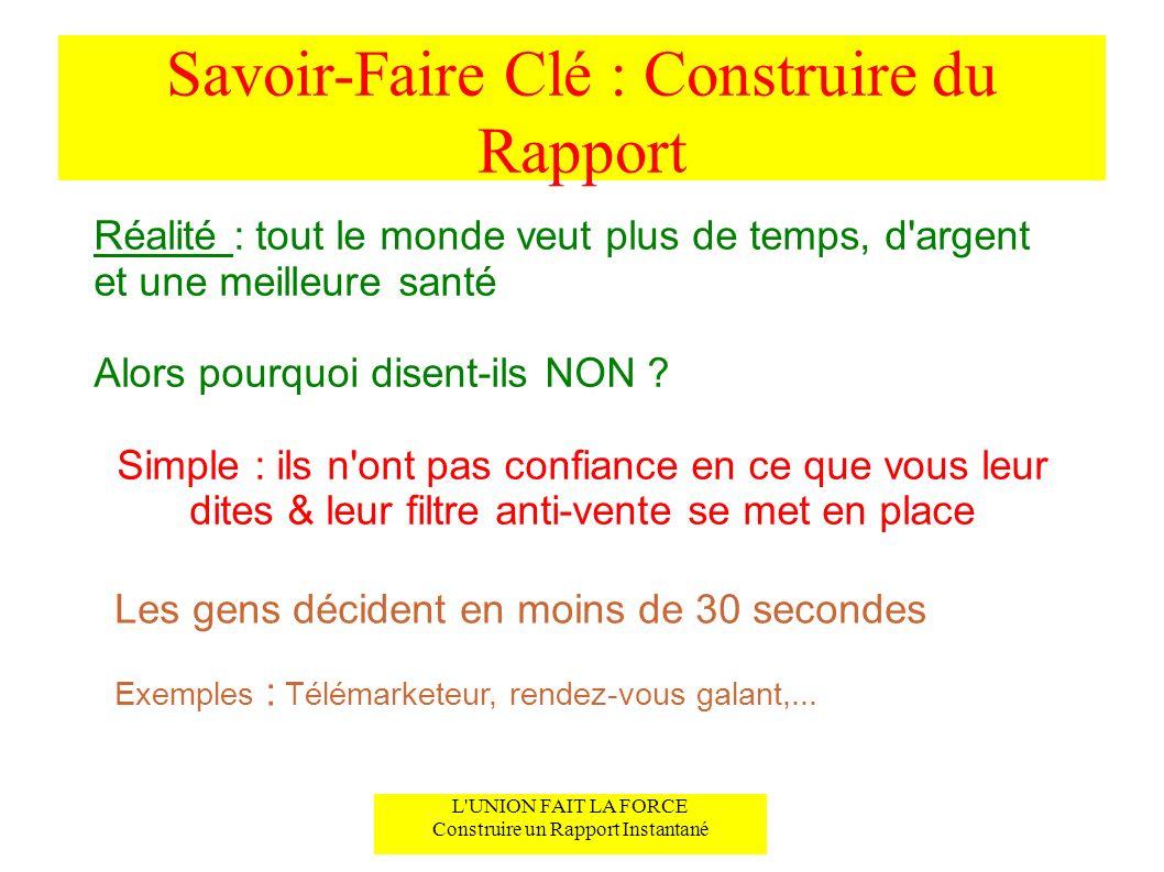 Savoir-Faire Clé : Construire du Rapport Solution : construire un « rapport », une « relation » avec le contact.