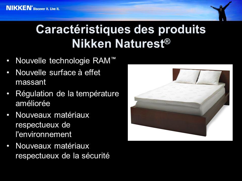 Caractéristiques des produits Nikken Naturest ® Nouvelle technologie RAM Nouvelle surface à effet massant Régulation de la température améliorée Nouveaux matériaux respectueux de l environnement Nouveaux matériaux respectueux de la sécurité