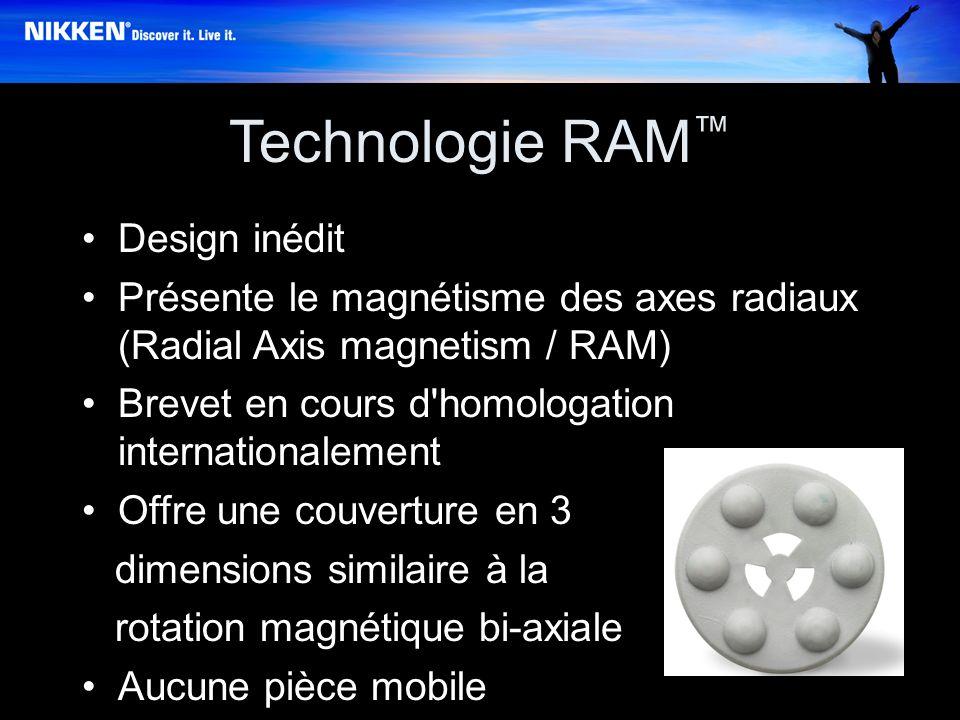 Technologie RAM Design inédit Présente le magnétisme des axes radiaux (Radial Axis magnetism / RAM) Brevet en cours d homologation internationalement Offre une couverture en 3 dimensions similaire à la rotation magnétique bi-axiale Aucune pièce mobile