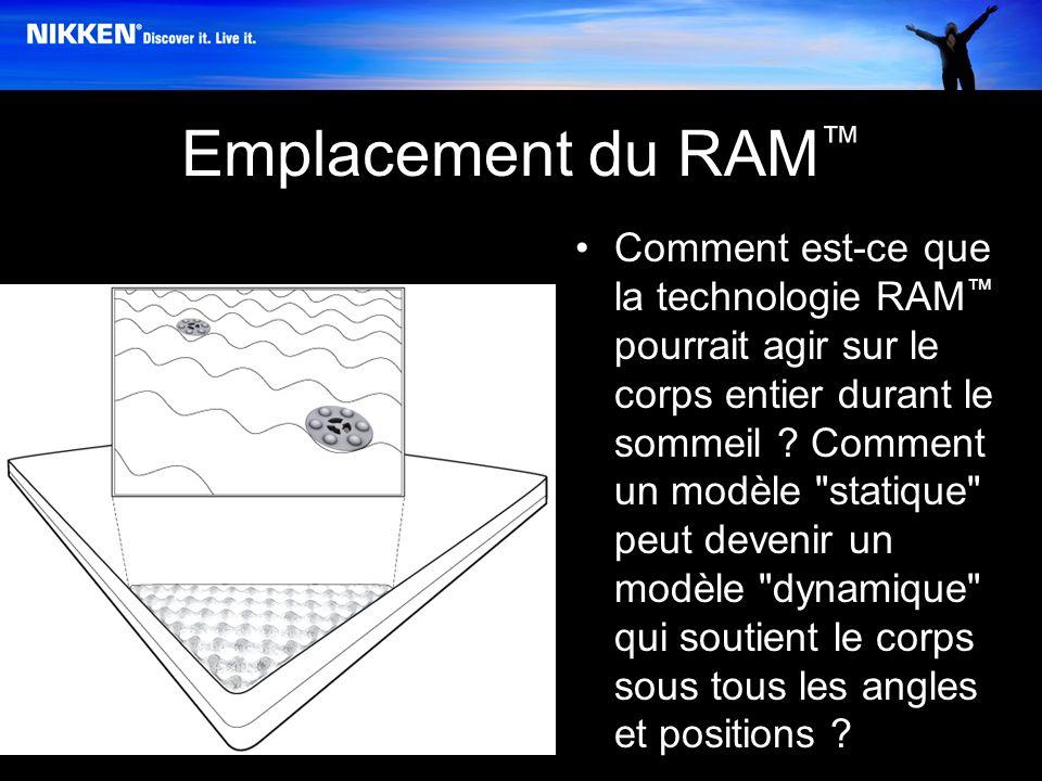 Emplacement du RAM Comment est-ce que la technologie RAM pourrait agir sur le corps entier durant le sommeil .