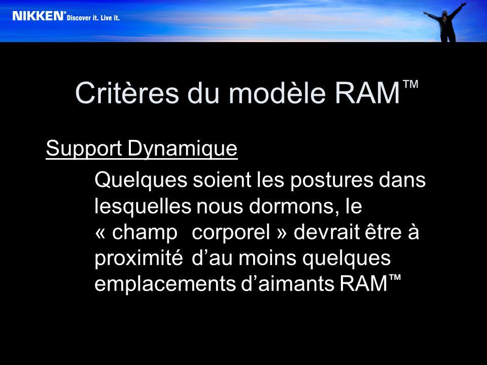 Critères du modèle RAM Support Dynamique Quelques soient les postures dans lesquelles nous dormons, le « champ corporel » devrait être à proximité dau moins quelques emplacements daimants RAM