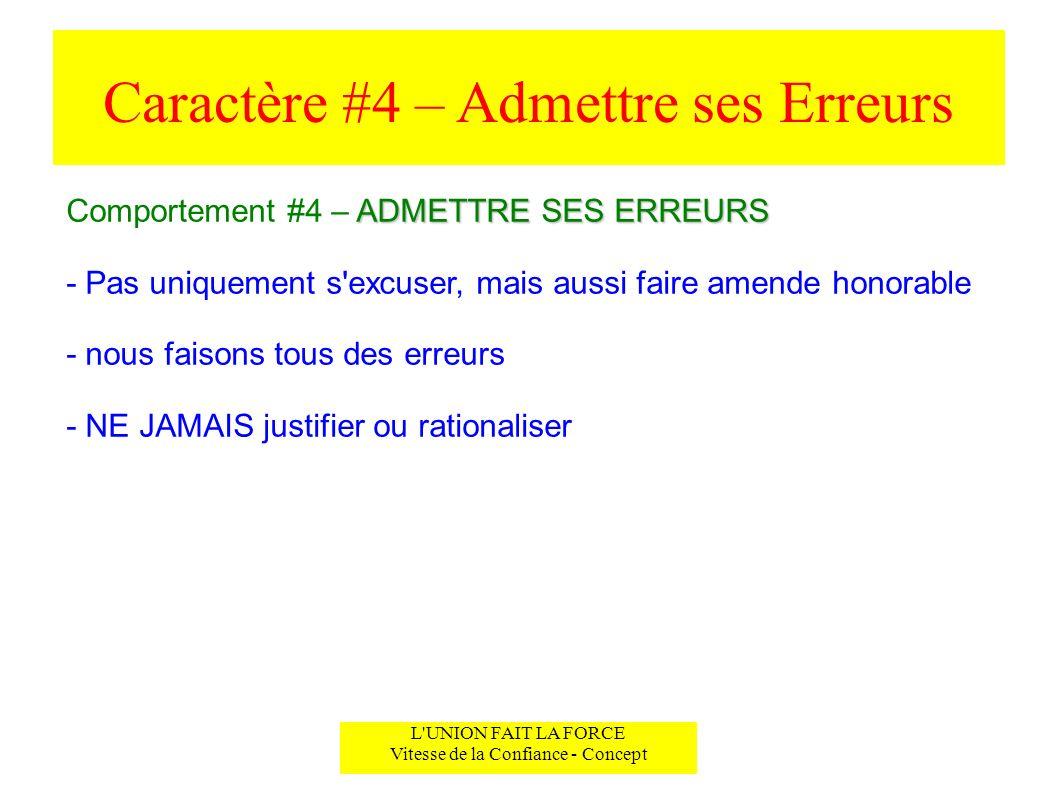 Caractère #4 – Admettre ses Erreurs L'UNION FAIT LA FORCE Vitesse de la Confiance - Concept ADMETTRE SES ERREURS Comportement #4 – ADMETTRE SES ERREUR