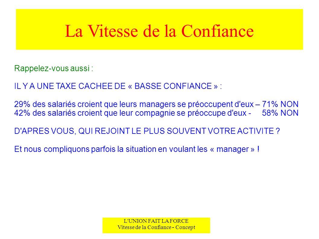 La Vitesse de la Confiance L'UNION FAIT LA FORCE Vitesse de la Confiance - Concept Rappelez-vous aussi : IL Y A UNE TAXE CACHEE DE « BASSE CONFIANCE »