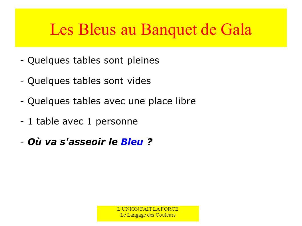 Les Bleus au Banquet de Gala - Quelques tables sont pleines - Quelques tables sont vides - Quelques tables avec une place libre - 1 table avec 1 perso