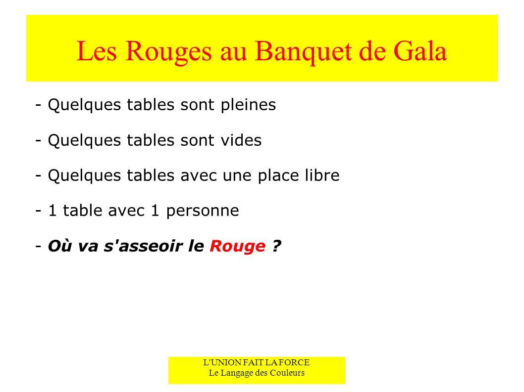 Les Rouges au Banquet de Gala - Quelques tables sont pleines - Quelques tables sont vides - Quelques tables avec une place libre - 1 table avec 1 pers