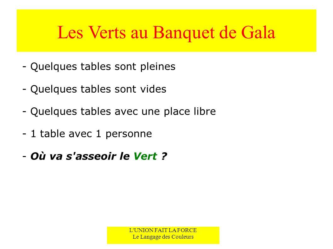 Les Verts au Banquet de Gala - Quelques tables sont pleines - Quelques tables sont vides - Quelques tables avec une place libre - 1 table avec 1 perso