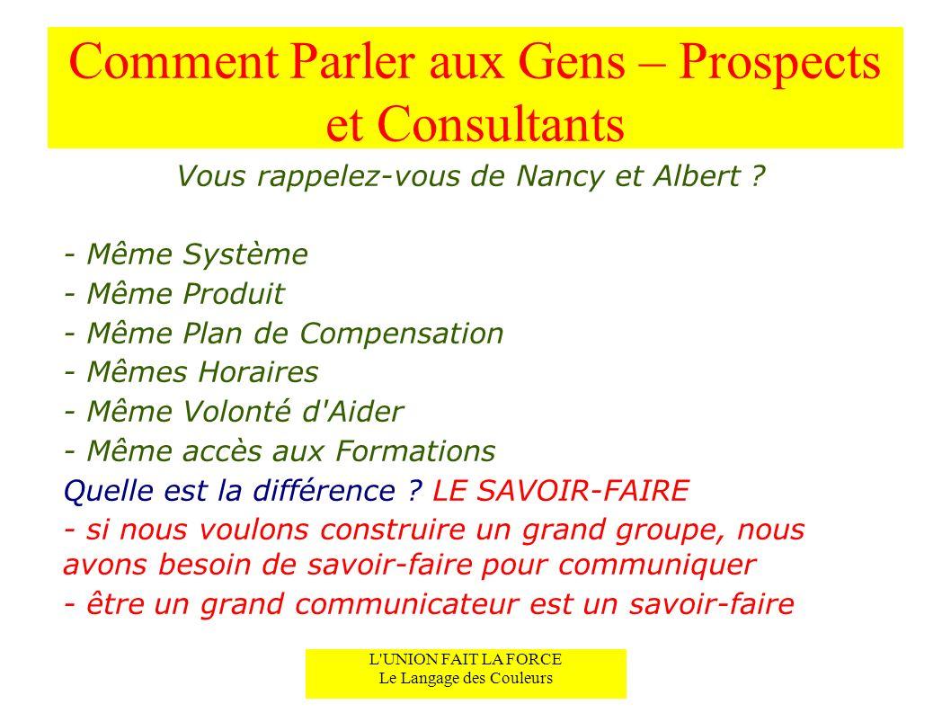 Comment Parler aux Gens – Prospects et Consultants Vous rappelez-vous de Nancy et Albert ? - Même Système - Même Produit - Même Plan de Compensation -
