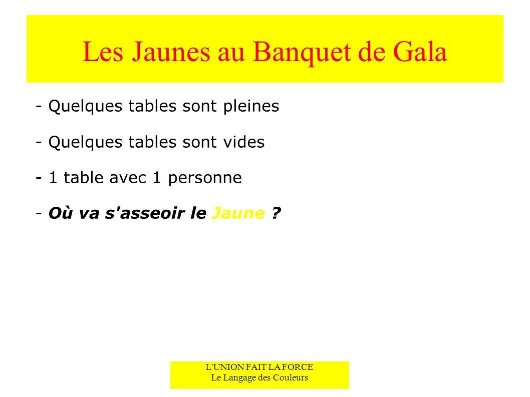 Les Jaunes au Banquet de Gala - Quelques tables sont pleines - Quelques tables sont vides - 1 table avec 1 personne - Où va s'asseoir le Jaune ? L'UNI