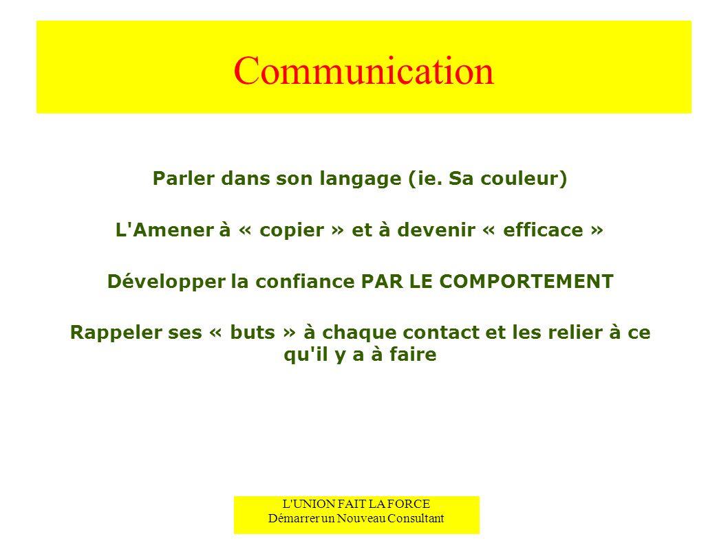 L'UNION FAIT LA FORCE Construire un Rapport Instantané Communication L'UNION FAIT LA FORCE Démarrer un Nouveau Consultant Parler dans son langage (ie.