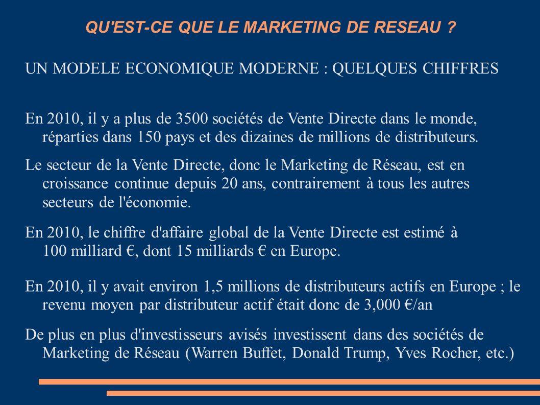 1) Le Marketing de Réseau est quelque chose que la plupart des gens pratiquent naturellement depuis toujours, ils ne sont simplement pas payés pour le