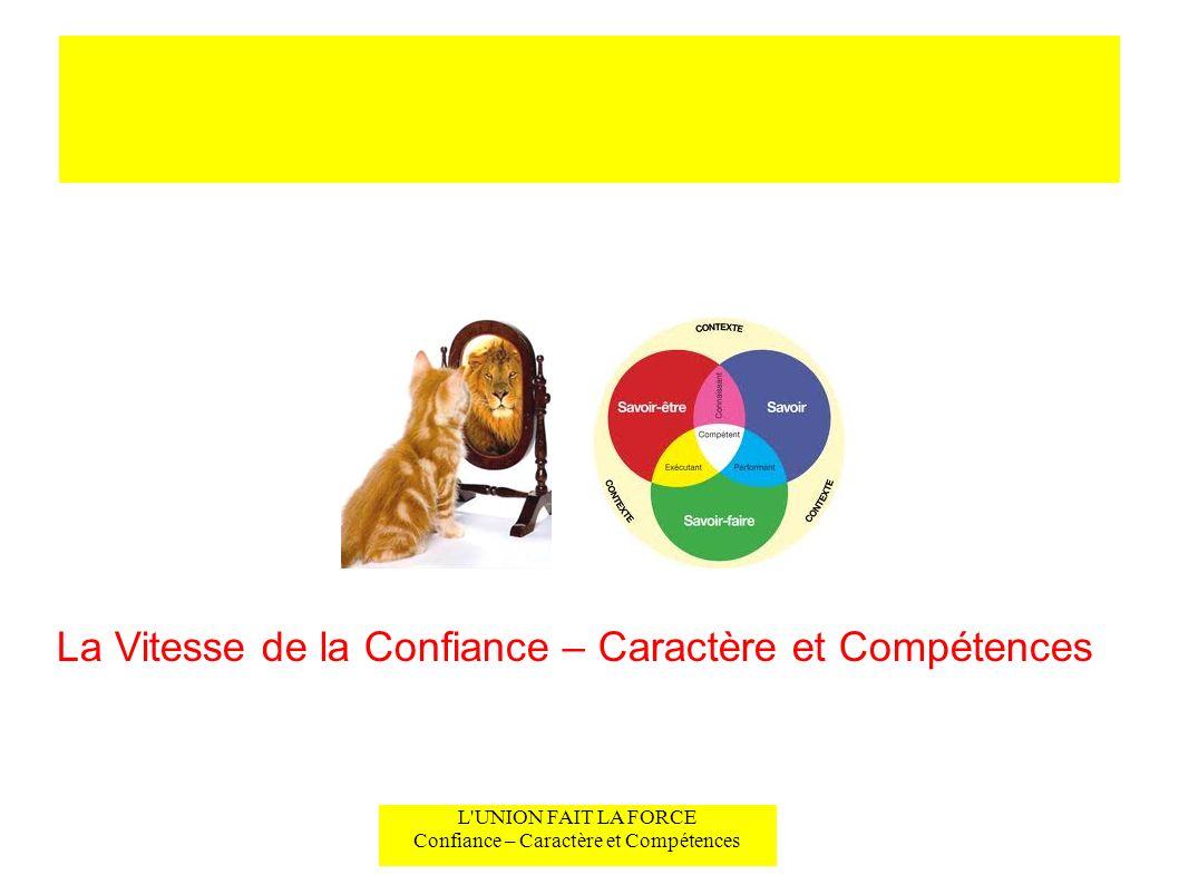 REVISION L UNION FAIT LA FORCE Confiance – Caractère et Compétences LA CONFIANCE N A PAS DE PRIX – S ILS ONT CONFIANCE EN VOUS - les coûts diminuent (temps de meilleure qualité) - la Production augmente (nous parlons à plus de gens) LES 13 COMPORTEMENTS PEUVENT S APPLIQUER MAINTENANT – Ils augmentent la « Vitesse de la Confiance » – La « Confiance se Gagne » mais il vous pouvez la gagner plus vite – Important pour eux et pour vous : vous avez 60 jours pour les aider à créer les premiers résultats...