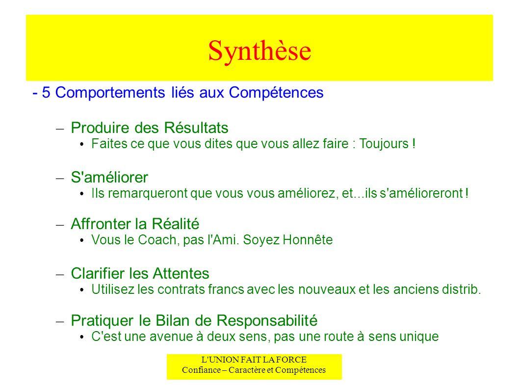 Synthèse L'UNION FAIT LA FORCE Confiance – Caractère et Compétences - 5 Comportements liés aux Compétences – Produire des Résultats Faites ce que vous