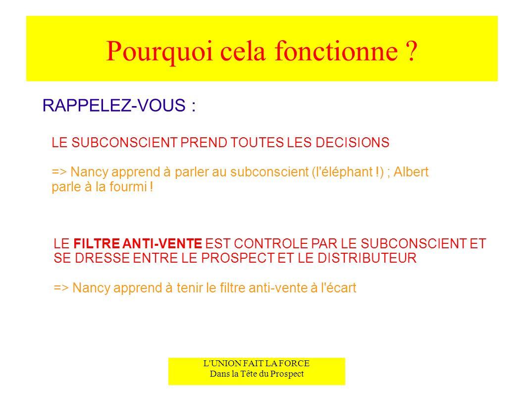 Pourquoi cela fonctionne ? RAPPELEZ-VOUS : LE SUBCONSCIENT PREND TOUTES LES DECISIONS => Nancy apprend à parler au subconscient (l'éléphant !) ; Alber