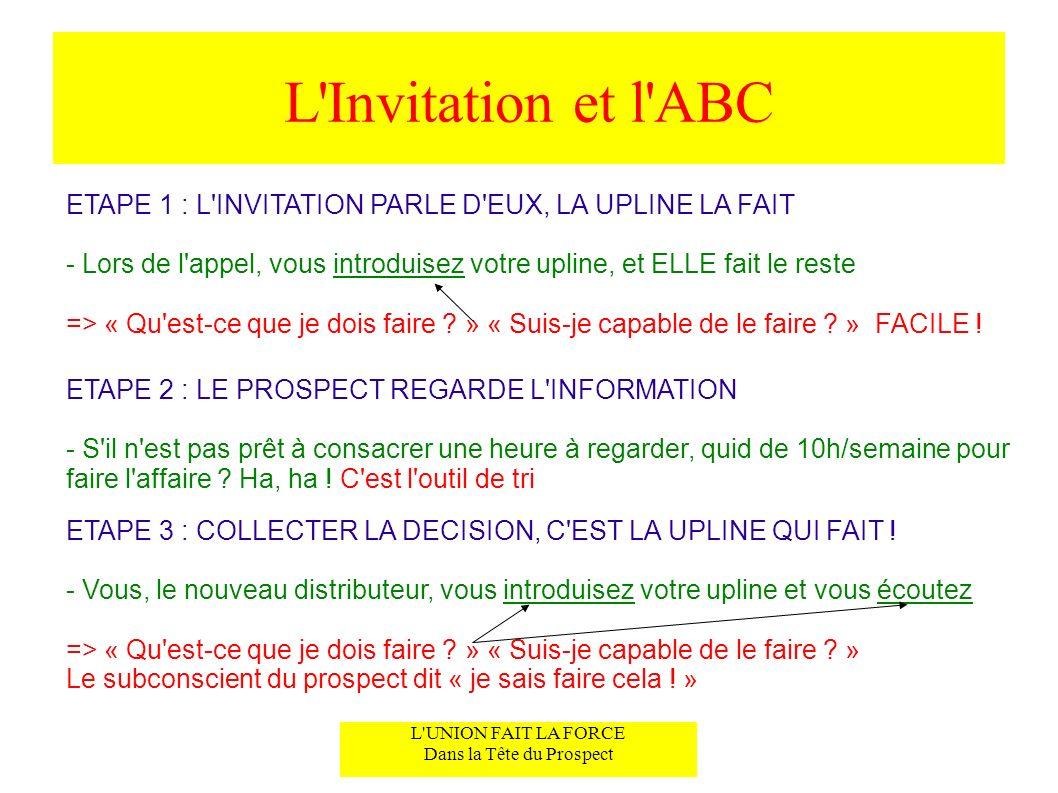 L'Invitation et l'ABC ETAPE 1 : L'INVITATION PARLE D'EUX, LA UPLINE LA FAIT - Lors de l'appel, vous introduisez votre upline, et ELLE fait le reste =>