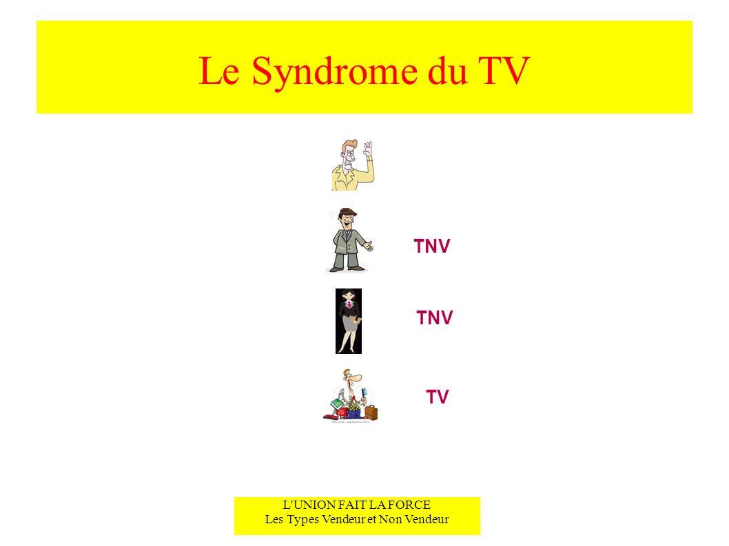 Le Syndrome du TV L'UNION FAIT LA FORCE Les Types Vendeur et Non Vendeur TV TNV