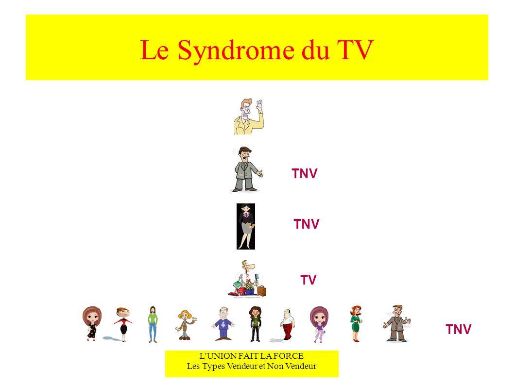 Le Syndrome du TV L UNION FAIT LA FORCE Les Types Vendeur et Non Vendeur TV TNV
