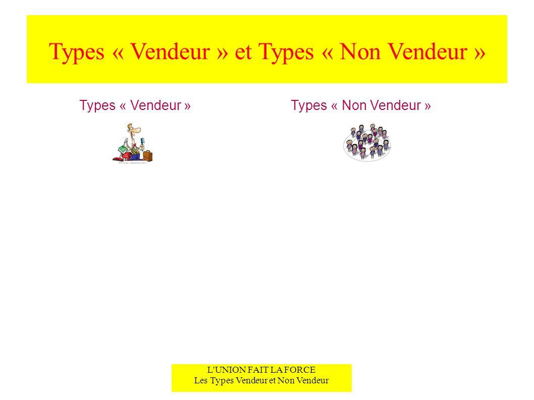 Types « Vendeur » et Types « Non Vendeur » L'UNION FAIT LA FORCE Les Types Vendeur et Non Vendeur Types « Vendeur »Types « Non Vendeur »