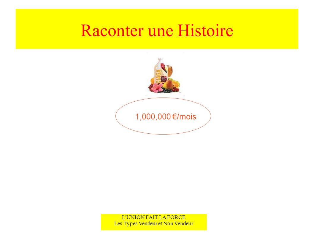 Raconter une Histoire L'UNION FAIT LA FORCE Les Types Vendeur et Non Vendeur 1,000,000 /mois