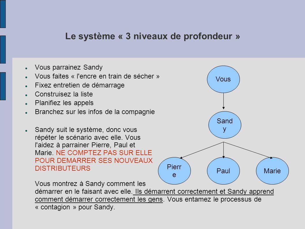 Le système « 3 niveaux de profondeur » Vous parrainez Sandy Vous faites « l encre en train de sécher » Fixez entretien de démarrage Construisez la liste Planifiez les appels Branchez sur les infos de la compagnie Sandy suit le système, donc vous répéter le scénario avec elle.