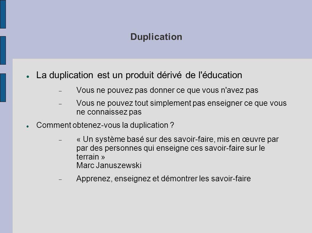 Duplication La duplication est un produit dérivé de l éducation Vous ne pouvez pas donner ce que vous n avez pas Vous ne pouvez tout simplement pas enseigner ce que vous ne connaissez pas Comment obtenez-vous la duplication .