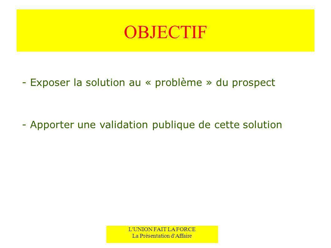 OBJECTIF - Exposer la solution au « problème » du prospect - Apporter une validation publique de cette solution L'UNION FAIT LA FORCE La Présentation