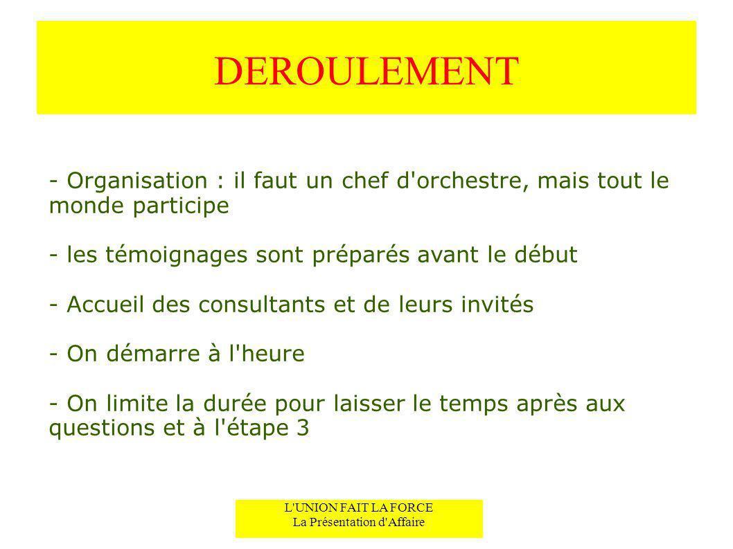 DEROULEMENT - Organisation : il faut un chef d'orchestre, mais tout le monde participe - les témoignages sont préparés avant le début - Accueil des co