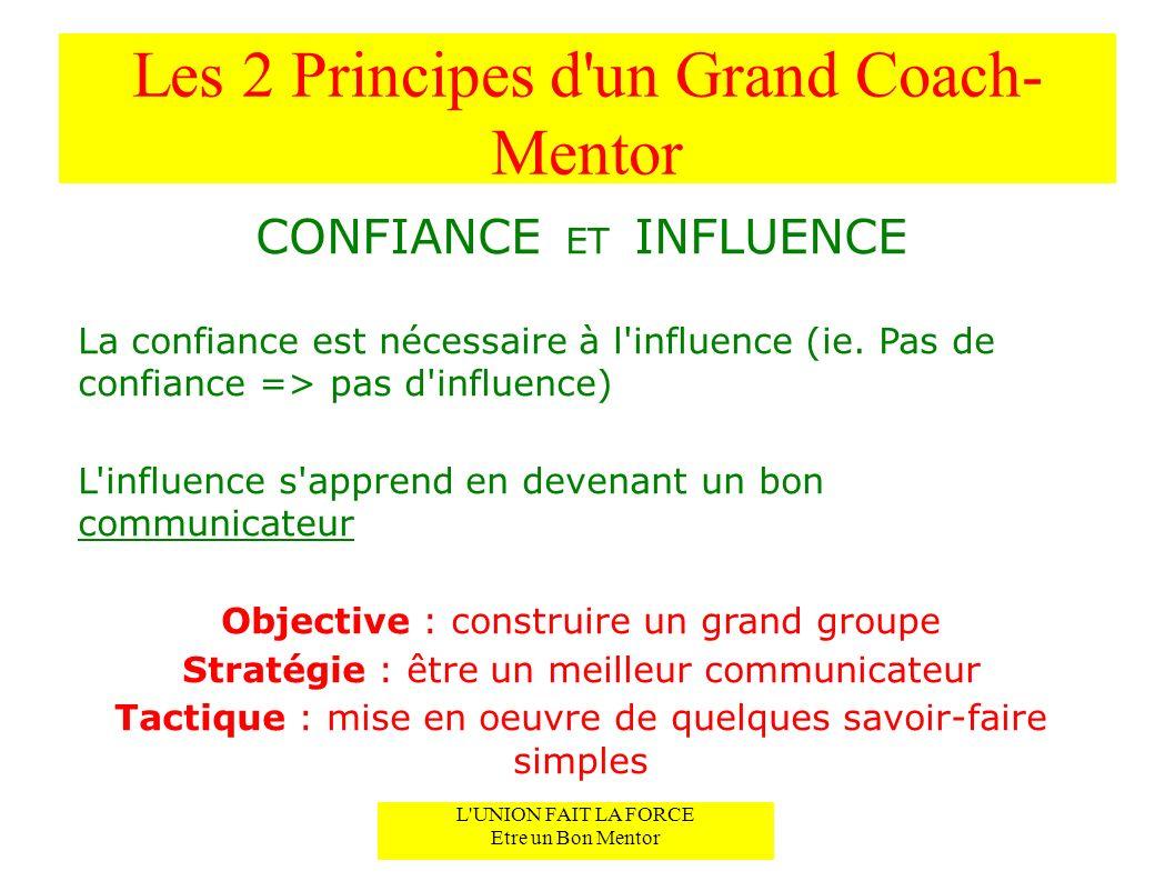 Les 2 Principes d'un Grand Coach- Mentor CONFIANCE ET INFLUENCE La confiance est nécessaire à l'influence (ie. Pas de confiance => pas d'influence) L'