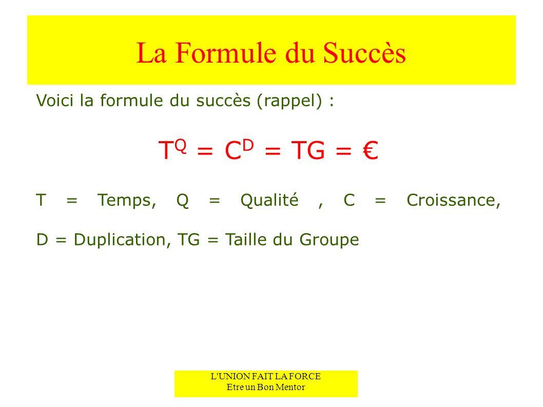 La Formule du Succès Voici la formule du succès (rappel) : T Q = C D = TG = T = Temps, Q = Qualité, C = Croissance, D = Duplication, TG = Taille du Gr