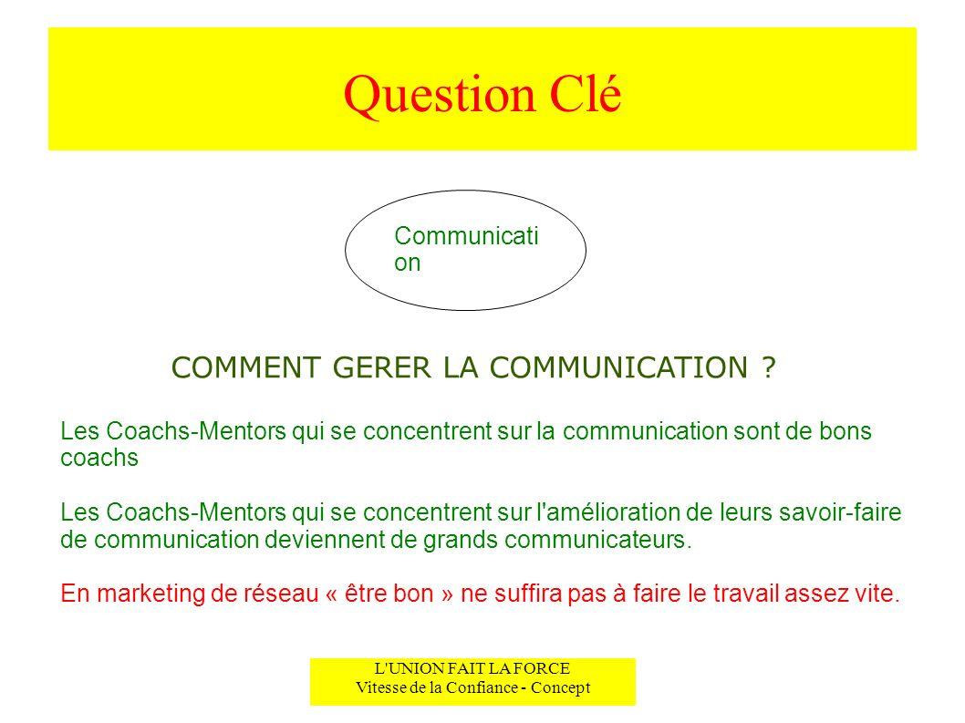 Question Clé COMMENT GERER LA COMMUNICATION ? L'UNION FAIT LA FORCE Vitesse de la Confiance - Concept Communicati on Les Coachs-Mentors qui se concent