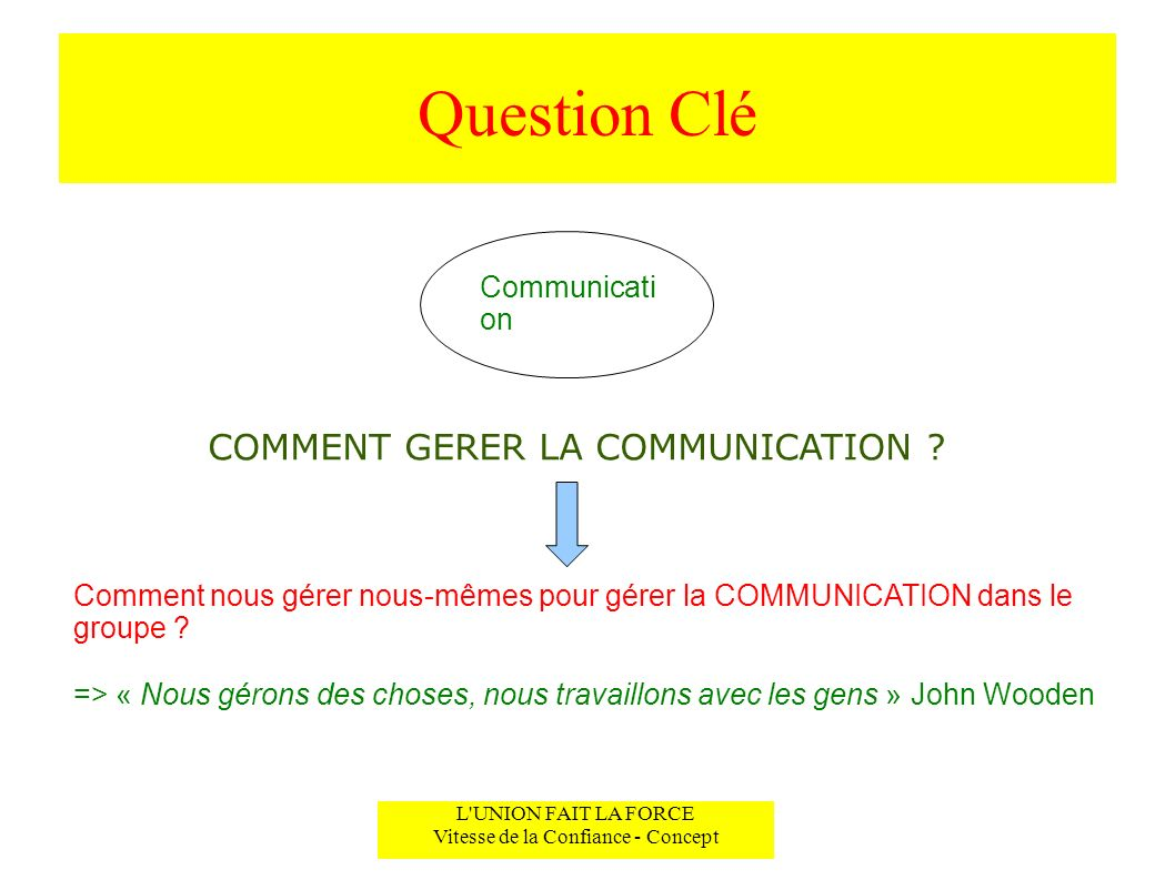 Question Clé COMMENT GERER LA COMMUNICATION ? L'UNION FAIT LA FORCE Vitesse de la Confiance - Concept Communicati on Comment nous gérer nous-mêmes pou