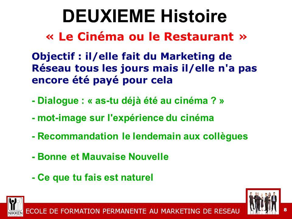 ECOLE DE FORMATION PERMANENTE AU MARKETING DE RESEAU 8 DEUXIEME Histoire « Le Cinéma ou le Restaurant » Objectif : il/elle fait du Marketing de Réseau tous les jours mais il/elle n a pas encore été payé pour cela - Dialogue : « as-tu déjà été au cinéma .
