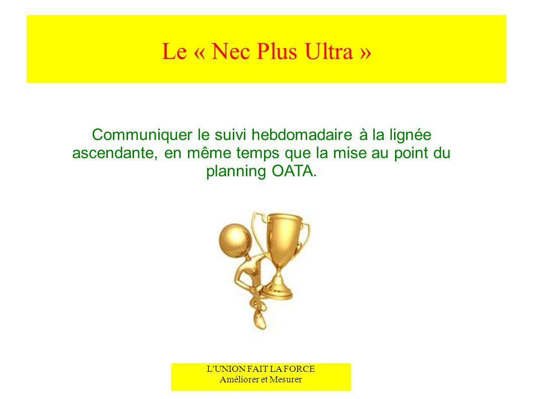 Le « Nec Plus Ultra » L UNION FAIT LA FORCE Améliorer et Mesurer Communiquer le suivi hebdomadaire à la lignée ascendante, en même temps que la mise au point du planning OATA.