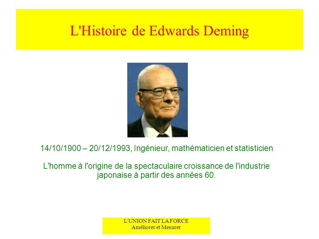 L Histoire de Edwards Deming L UNION FAIT LA FORCE Améliorer et Mesurer 14/10/1900 – 20/12/1993, Ingénieur, mathématicien et statisticien L homme à l origine de la spectaculaire croissance de l industrie japonaise à partir des années 60.